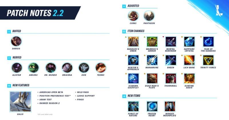 League of Legends: Wild Rift Patch 2.2 – 120 Hz, Ranked Season 2, New Champion