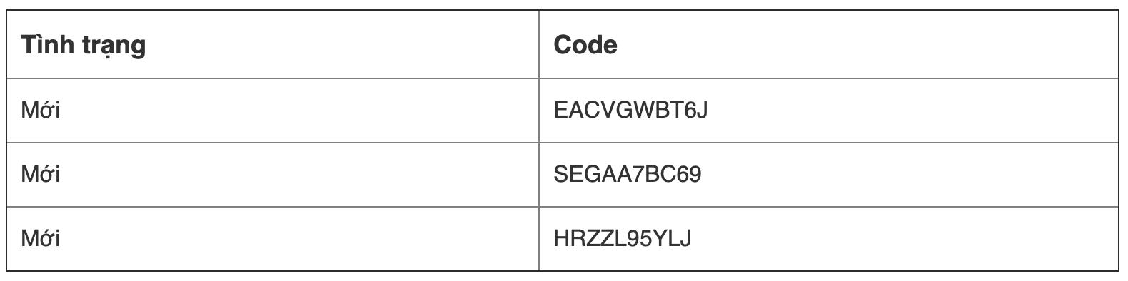 Code Lumia Saga Chiến Binh Ánh Sáng mới nhất | LDPlayer Hướng dẫn nhập code